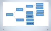 Klasifikace organických sloučenin a základní principy