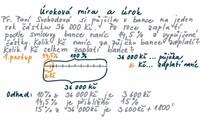 Úroková míra, úrok, jednoduché úrokování