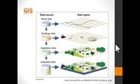 Geografické informační a navigační systémy