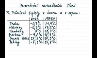 Porovnávání racionálních čísel