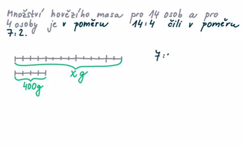 3. náhled výukového kurzu Počítání s poměry, trojčlenka