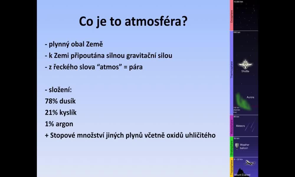 1. náhled výukového kurzu Atmosféra (Veronika M.)