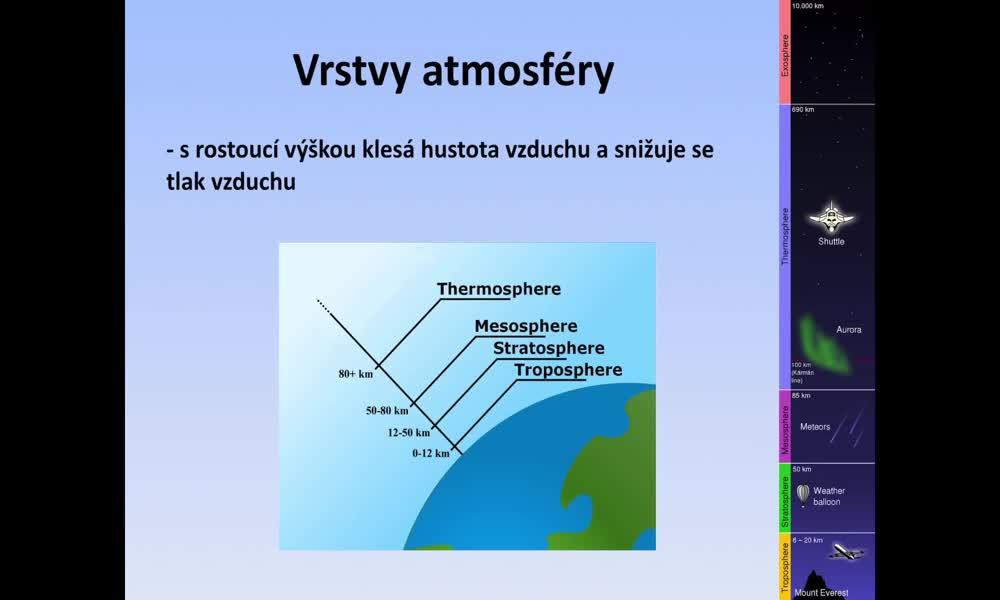 3. náhled výukového kurzu Atmosféra (Veronika M.)