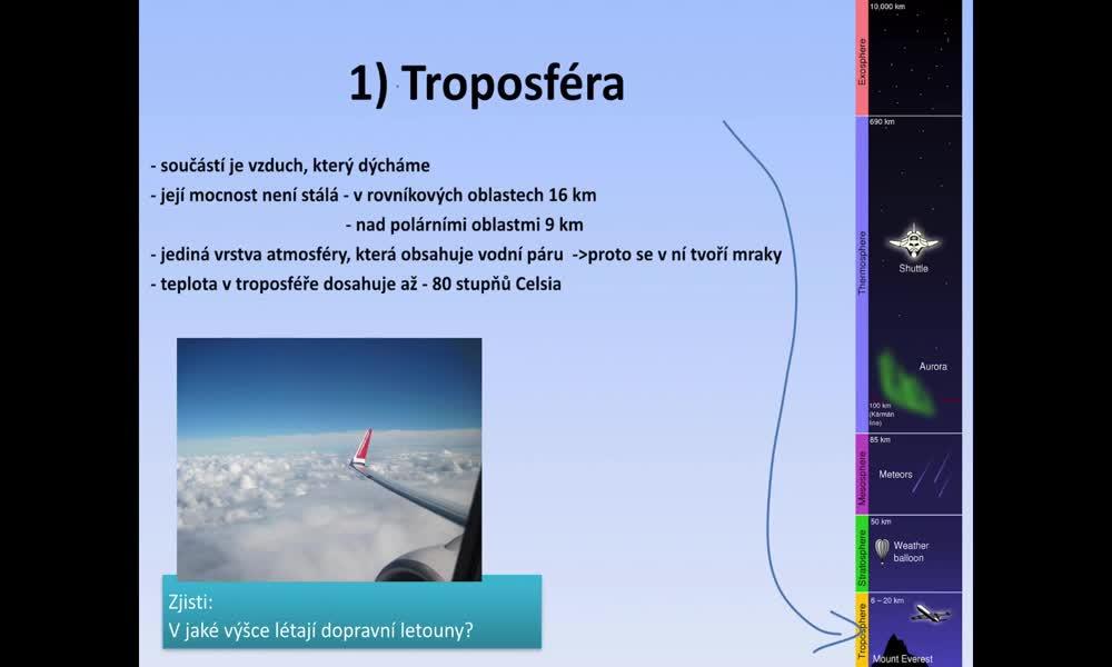4. náhled výukového kurzu Atmosféra (Veronika M.)