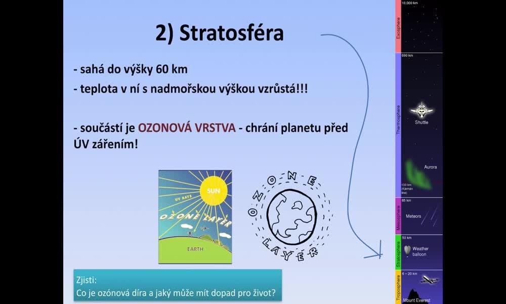 6. náhled výukového kurzu Atmosféra (Veronika M.)