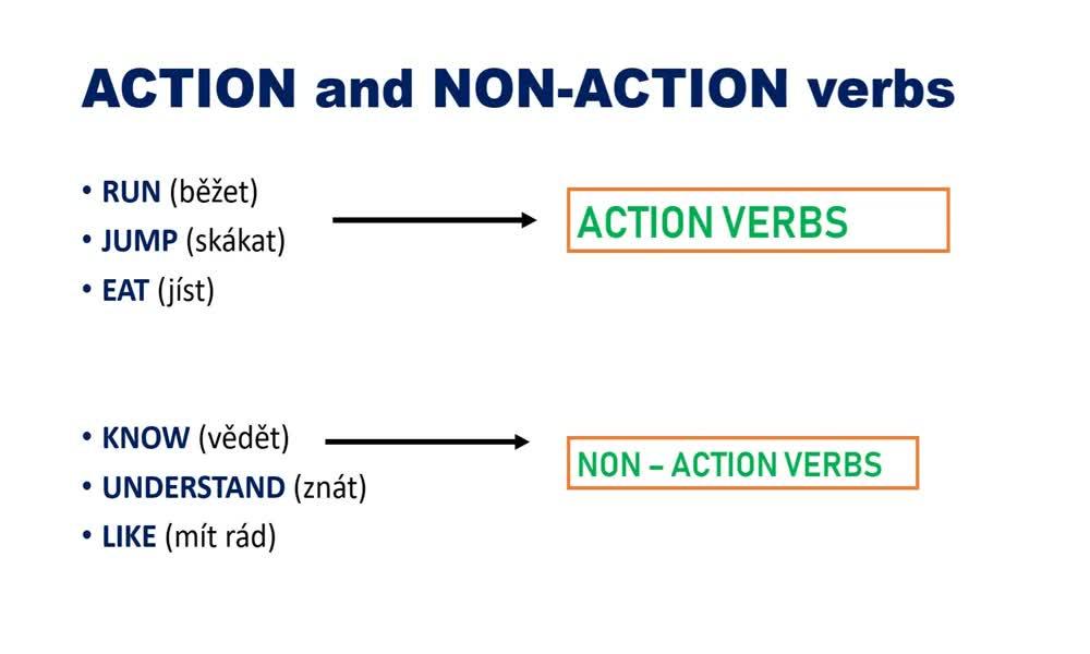 2. náhled výukového kurzu Action and non-action verbs