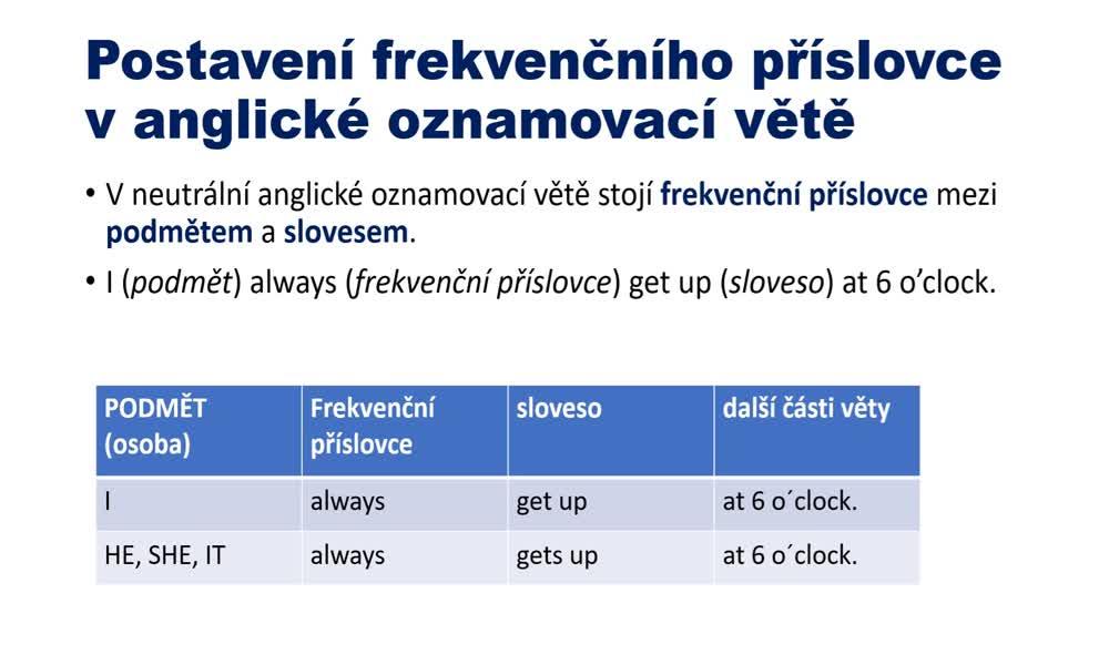 6. náhled výukového kurzu Adverbs of frequency