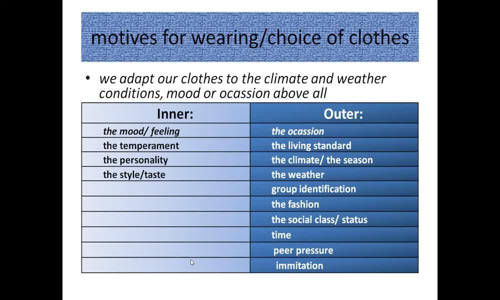 3. náhled výukového kurzu Clothes