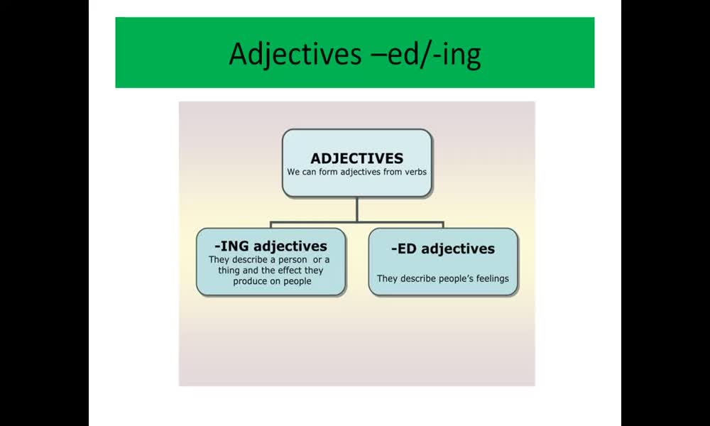 1. náhled výukového kurzu Adjectives ending with -ed / - ing (grammar)