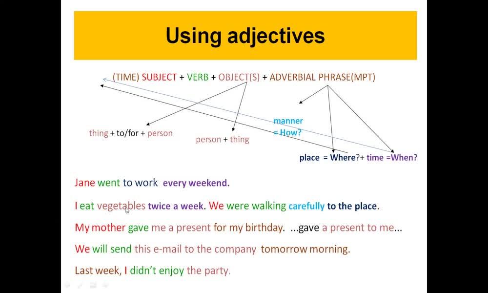 2. náhled výukového kurzu Adjective order