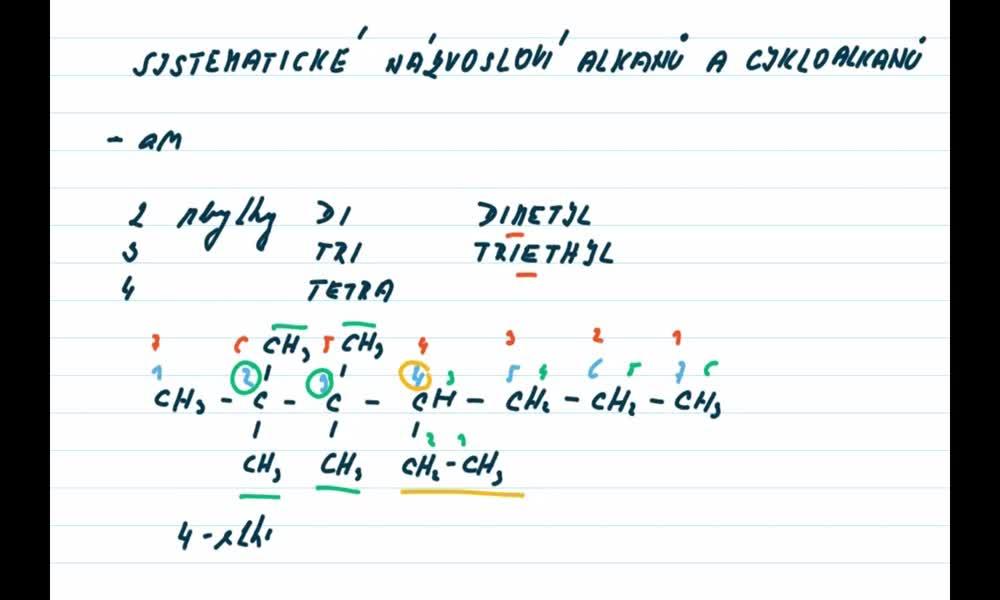 6. náhled výukového kurzu Alkany a cykloalkany - názvosloví