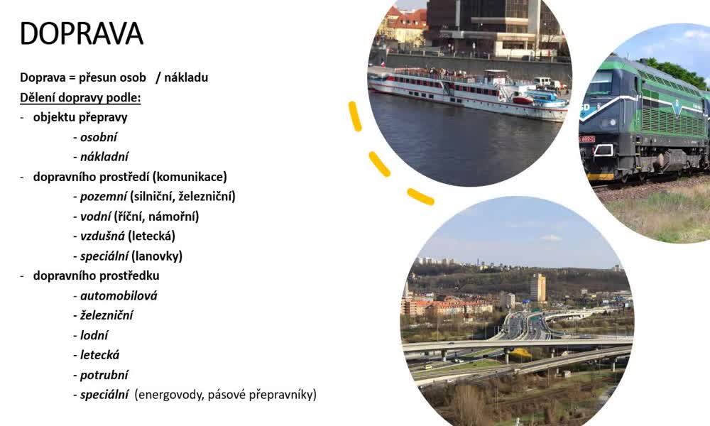 1. náhled výukového kurzu Doprava, cestovní ruch a služby