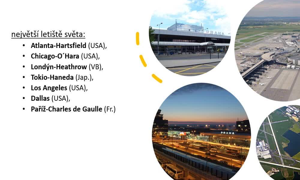 6. náhled výukového kurzu Doprava, cestovní ruch a služby