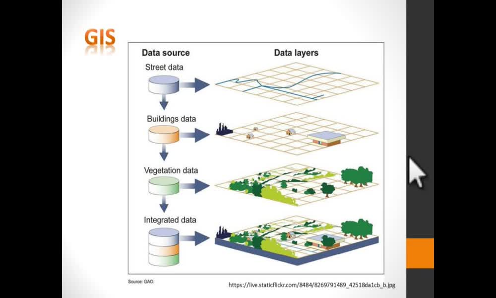 2. náhled výukového kurzu Geografické informační a navigační systémy