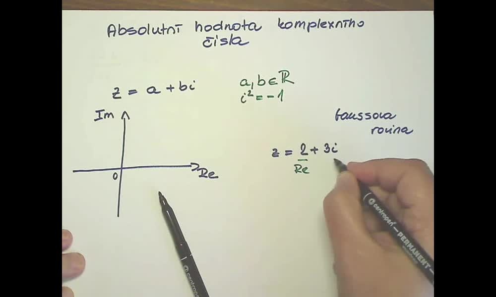2. náhled výukového kurzu Goniometrický tvar komplexního čísla
