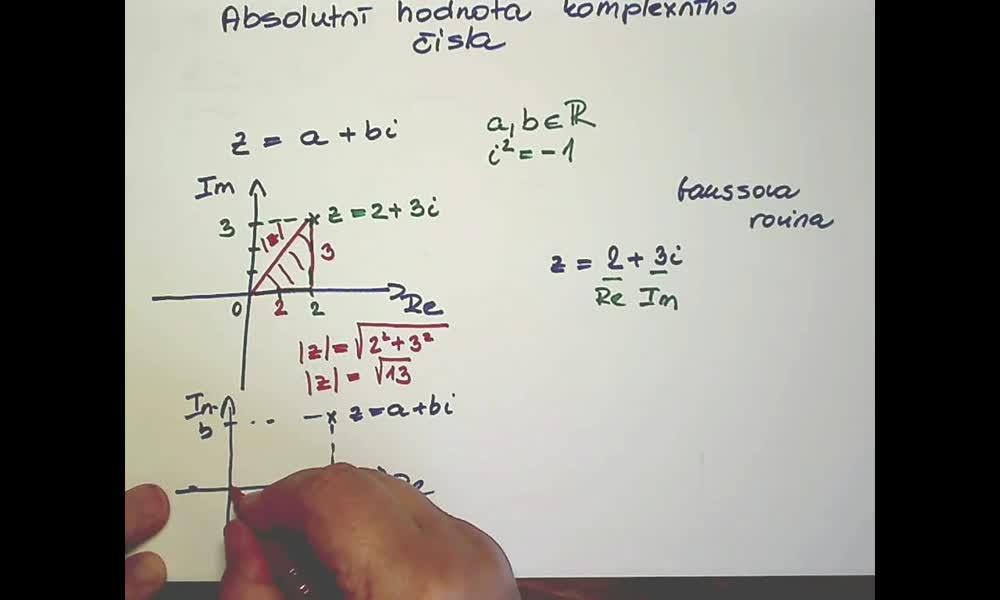 4. náhled výukového kurzu Goniometrický tvar komplexního čísla