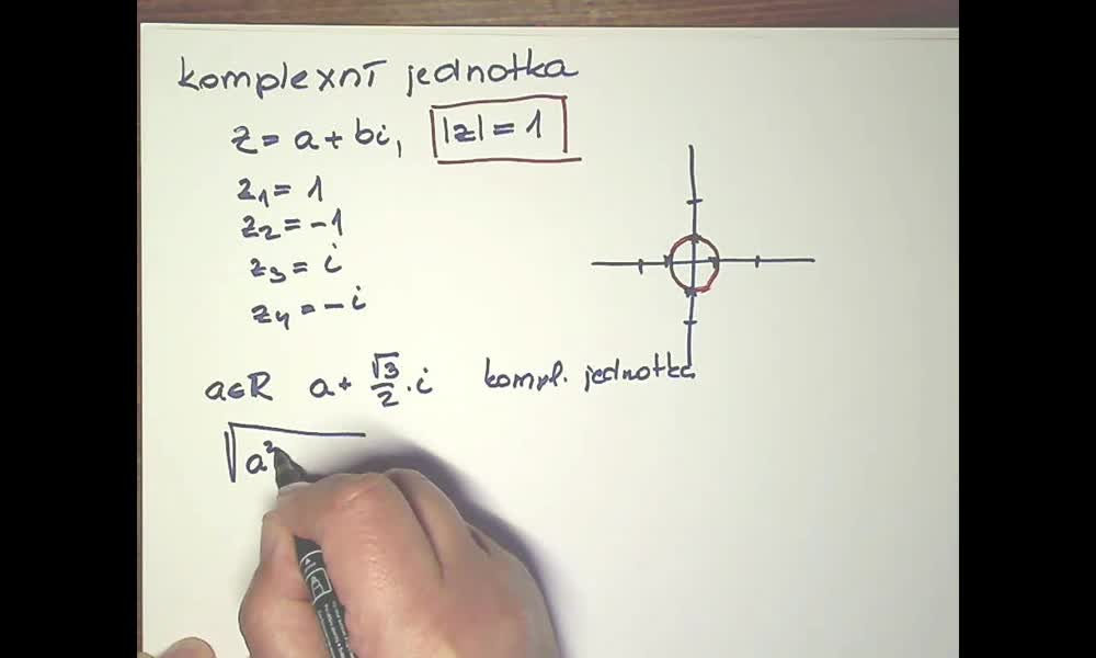 6. náhled výukového kurzu Goniometrický tvar komplexního čísla