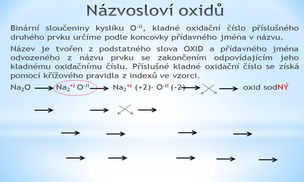 6. náhled výukového kurzu Názvosloví anorganických sloučenin