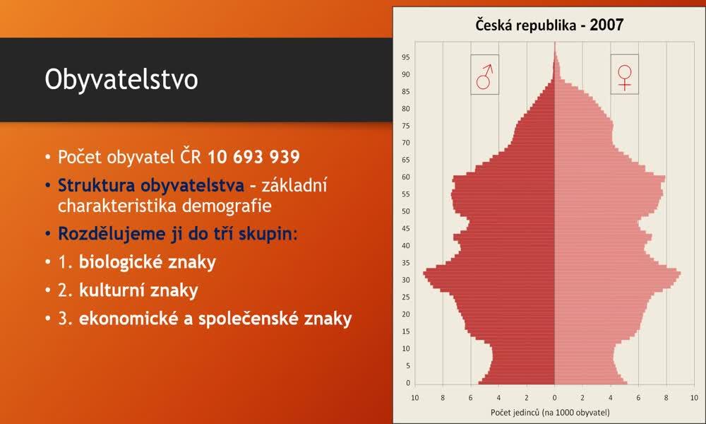 1. náhled výukového kurzu Charakteristiky obyvatelstva a sídel