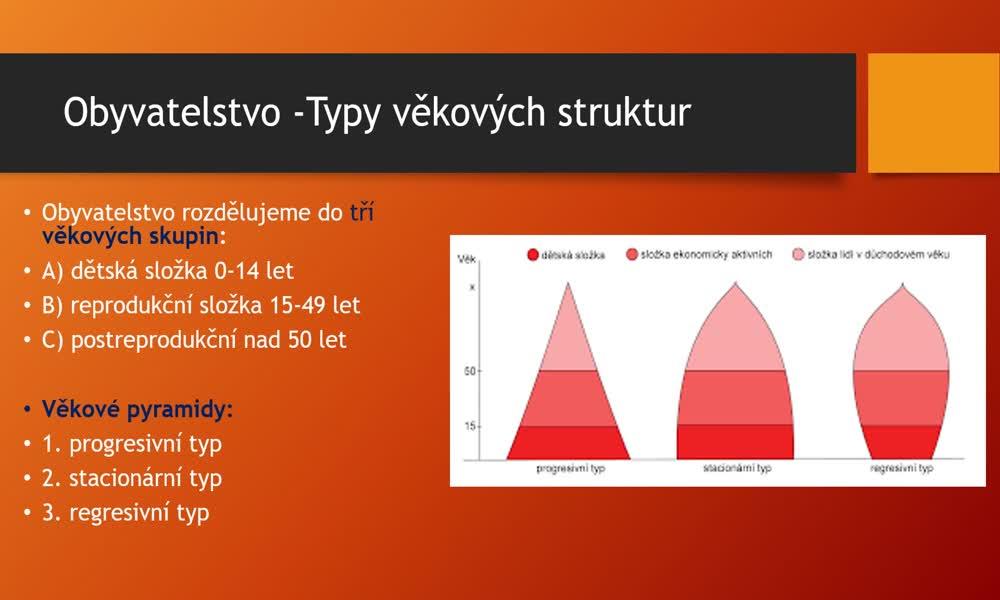 4. náhled výukového kurzu Charakteristiky obyvatelstva a sídel