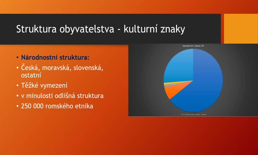 6. náhled výukového kurzu Charakteristiky obyvatelstva a sídel