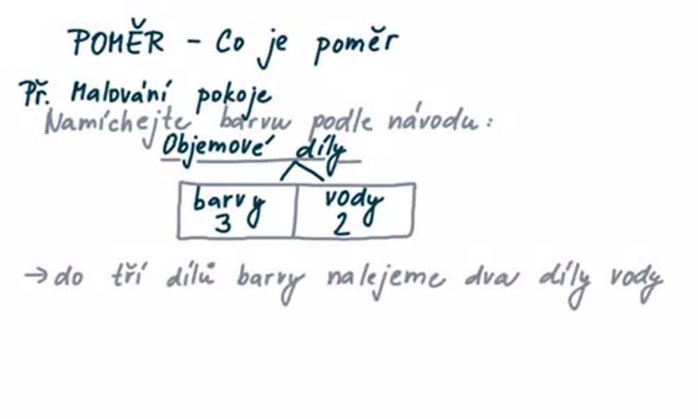 1. náhled výukového kurzu Poměr - úvod do látky