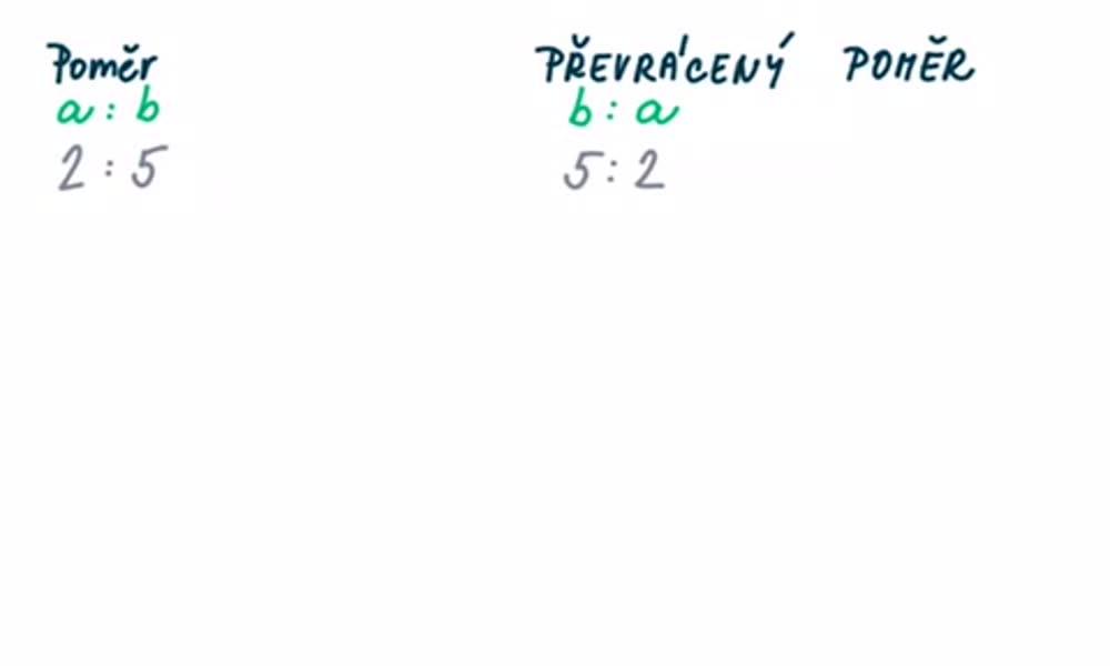 6. náhled výukového kurzu Poměr - úvod do látky