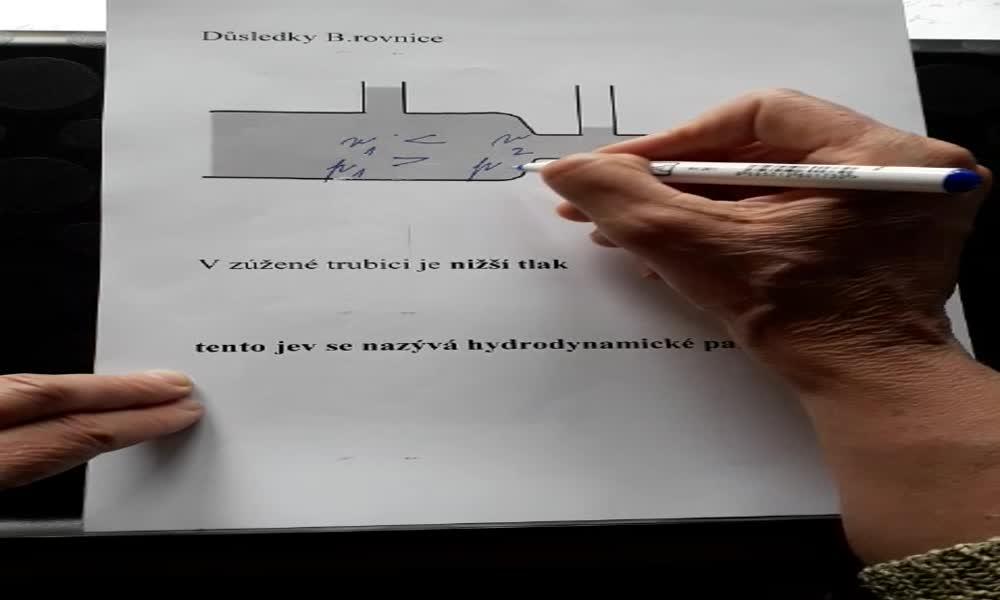 6. náhled výukového kurzu Bernoulliho rovnice